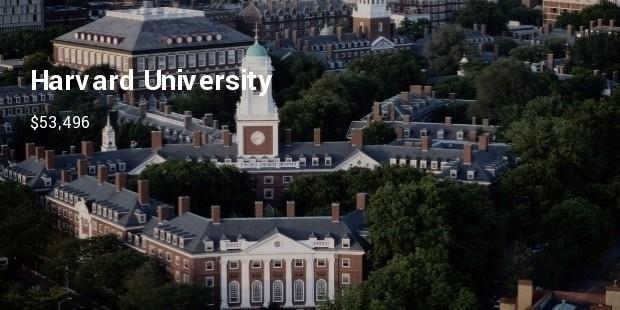 o harvard university facebook