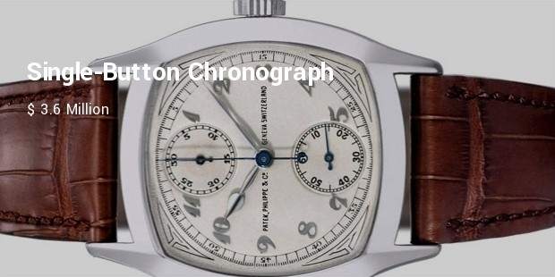 patek philippe, 1928 single button chronograph