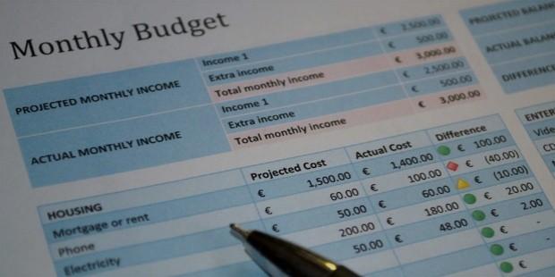 show the budget