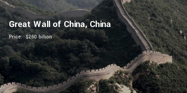 snaking of great wall of china
