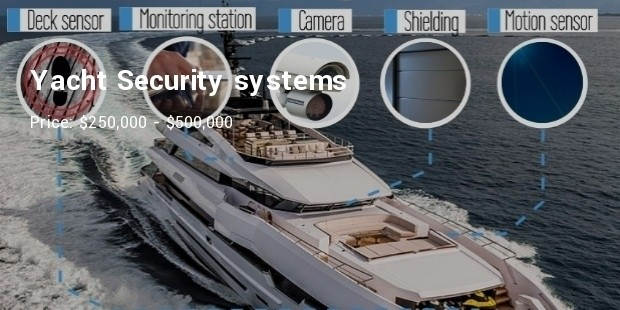 superyacht security system