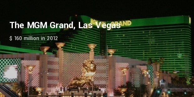 the mgm grand, las vegas