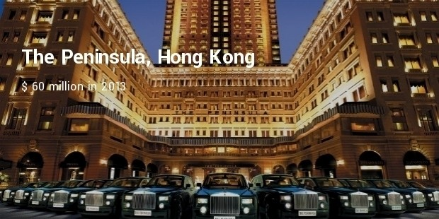 the peninsula, hong kong