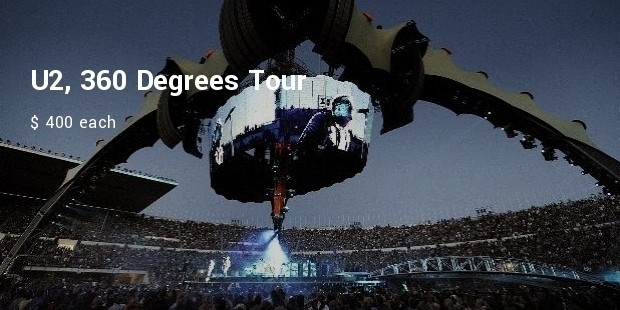 u2, 360 degrees tour