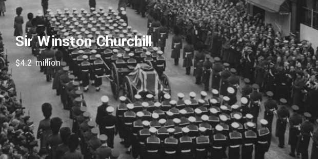 winston churchil funeral