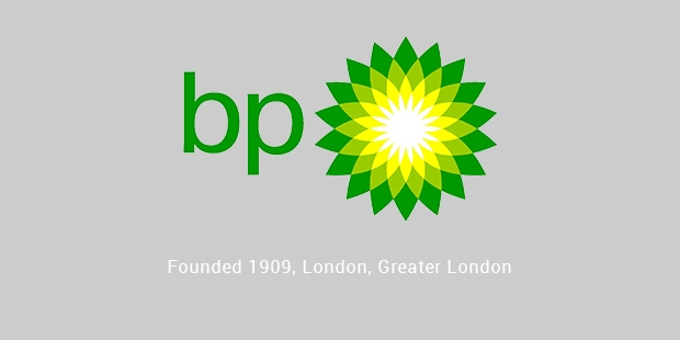 bp profile history founder founded ceo petroleum