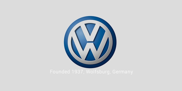 Volkswagen Story Profile History Founder CEO Famous Car - Car sign with namespaynos profile