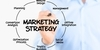 6 Tips to Define Marketing Strategies Aimed at Customers