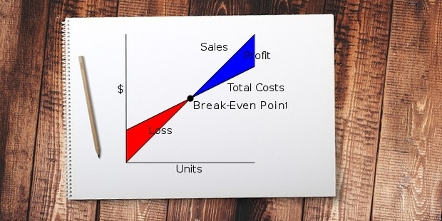3 Ways to Lower the Break-Even Point of Your Business