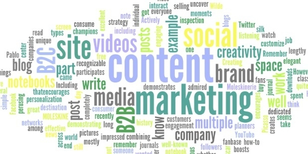 5 Best Practices for Creating a Content Marketing Strategy