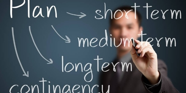 7 Paramount Steps to Effective Contingency Planning