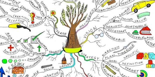 8 Mind Mapping Tools To Learn a New Language Fast