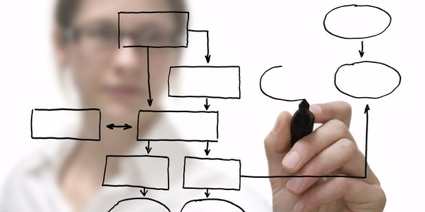 How to Outline Your Project Properly to Improve Project Management Skills