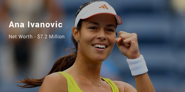 Richest Female Athletes