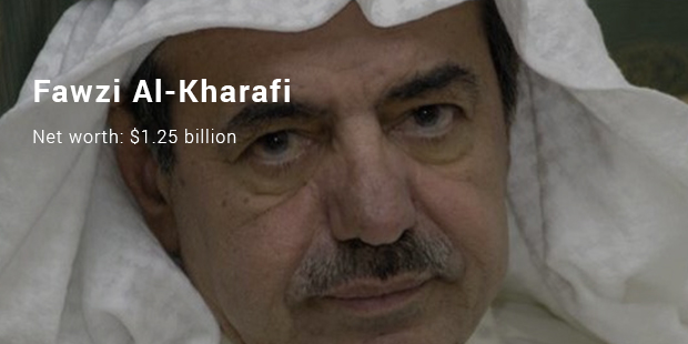 Richest People in Kuwait
