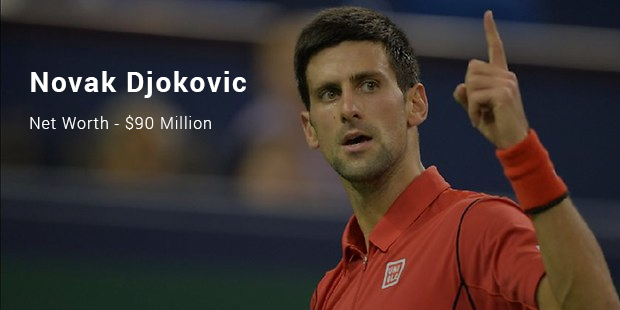 Richest Tennis Players
