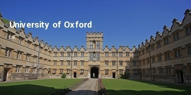 10 Best International Business Schools