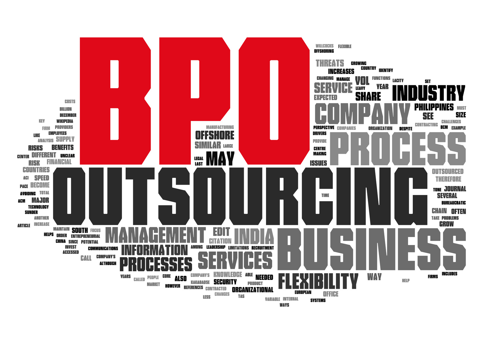 At Your Service: The Top 7 Desirable Countries in Asia for Business Process Outsourcing