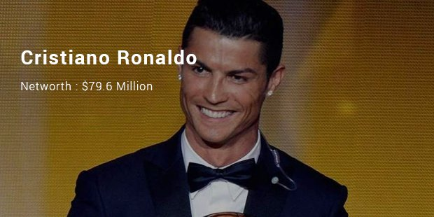 Richest Sports Persons
