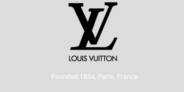 Luxury fashion brands list