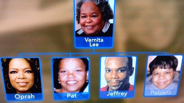 Orpah Winfrey Family Members