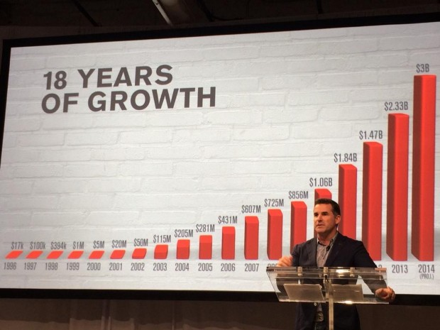 Kevin Plank Speaks About Under Armour Growth