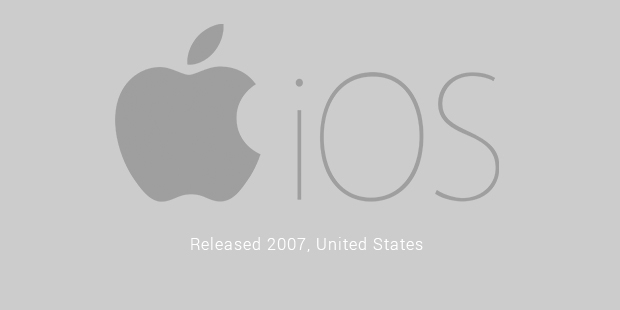 iOS- The Best Mobile Platform