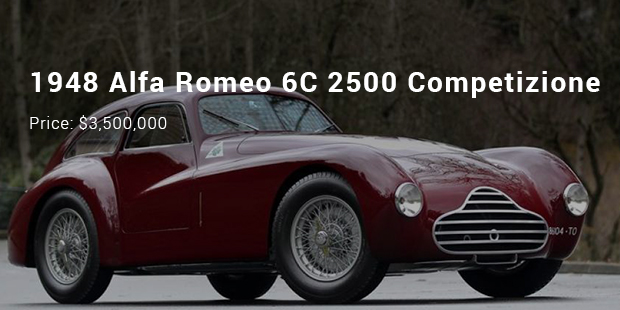 Most Expensive Alfa Romeo Cars