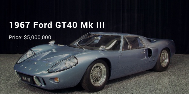 Most Expensive Ford Cars