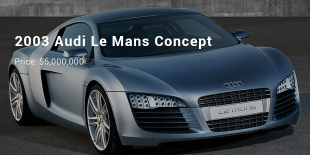 Most Expensive Audi Cars