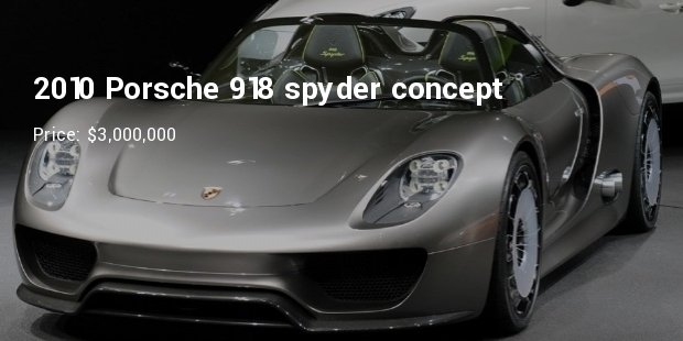 Most Expensive Porsche Cars