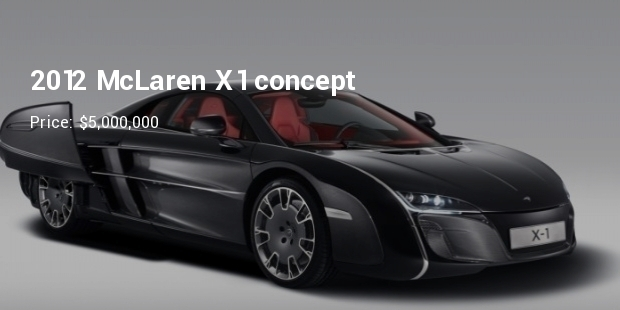 Most Expensive McLaren Cars
