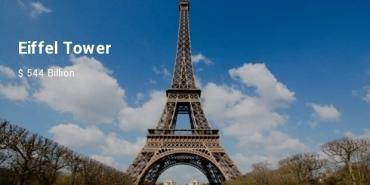 Most Expensive European Monuments