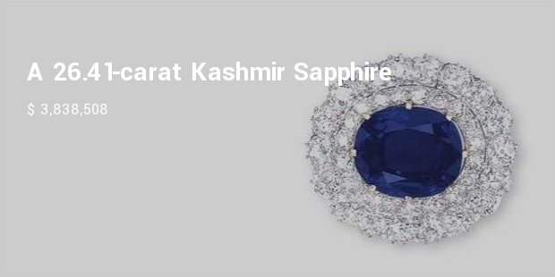 Most Expensive Sapphires