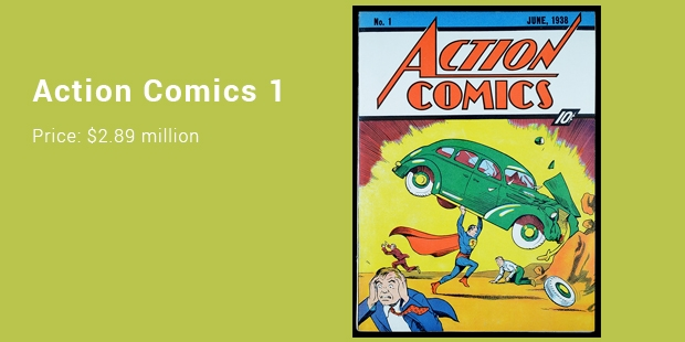 Most Expensive Comic Books