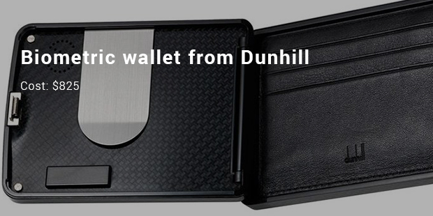 Most Expensive Wallets
