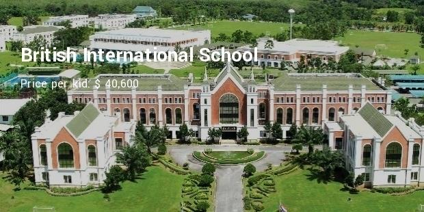 Most Expensive Pre-schools