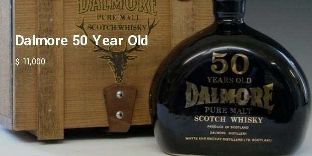Most Expensive Scotch Whiskies in the World