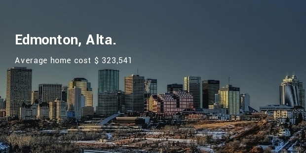 Most Expensive Cities to Live in Canada