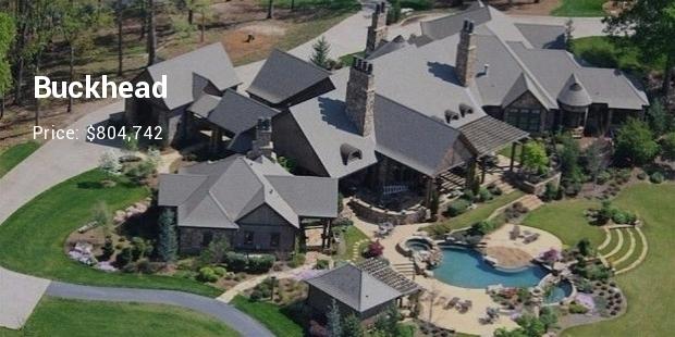 Most Expensive Neighbourhoods in Atlanta