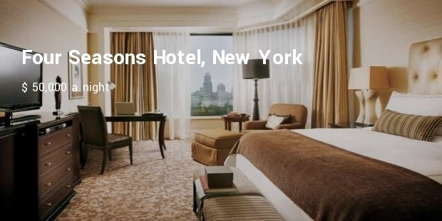 Most Expensive Hotel Rooms in America