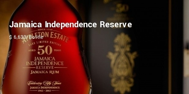 Most Expensive Rums