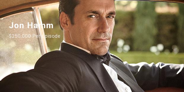 Richest TV Actors