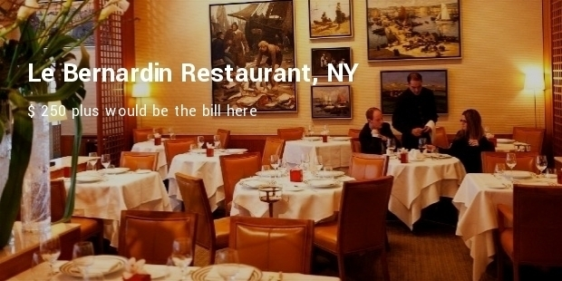 Most Expensive Restaurants in New York