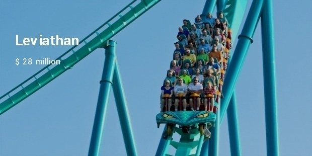 Most Expensive Rollercoasters Across The World