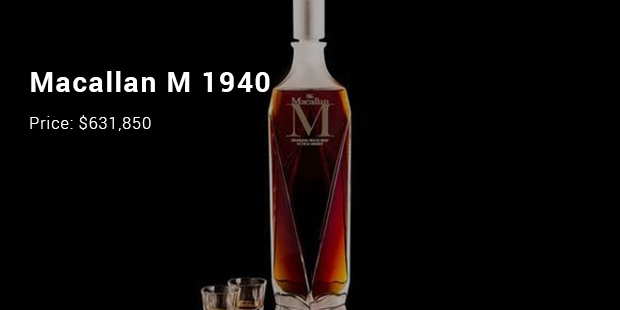 Most Expensive Bottles Of Scotch