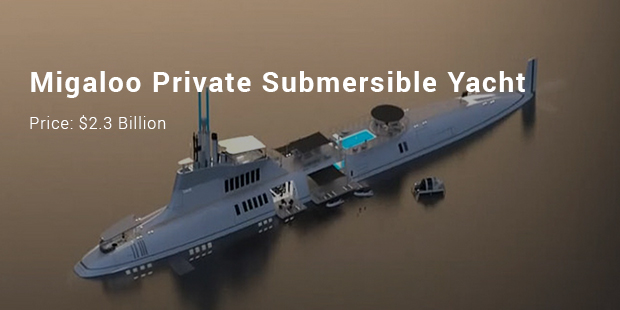 Most Expensive Submarines