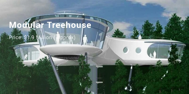 Most Expensive Tree Houses