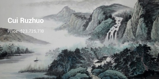 Most Expensive Chinese Art