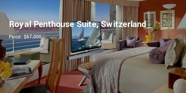 Most Expensive Hotel Suites